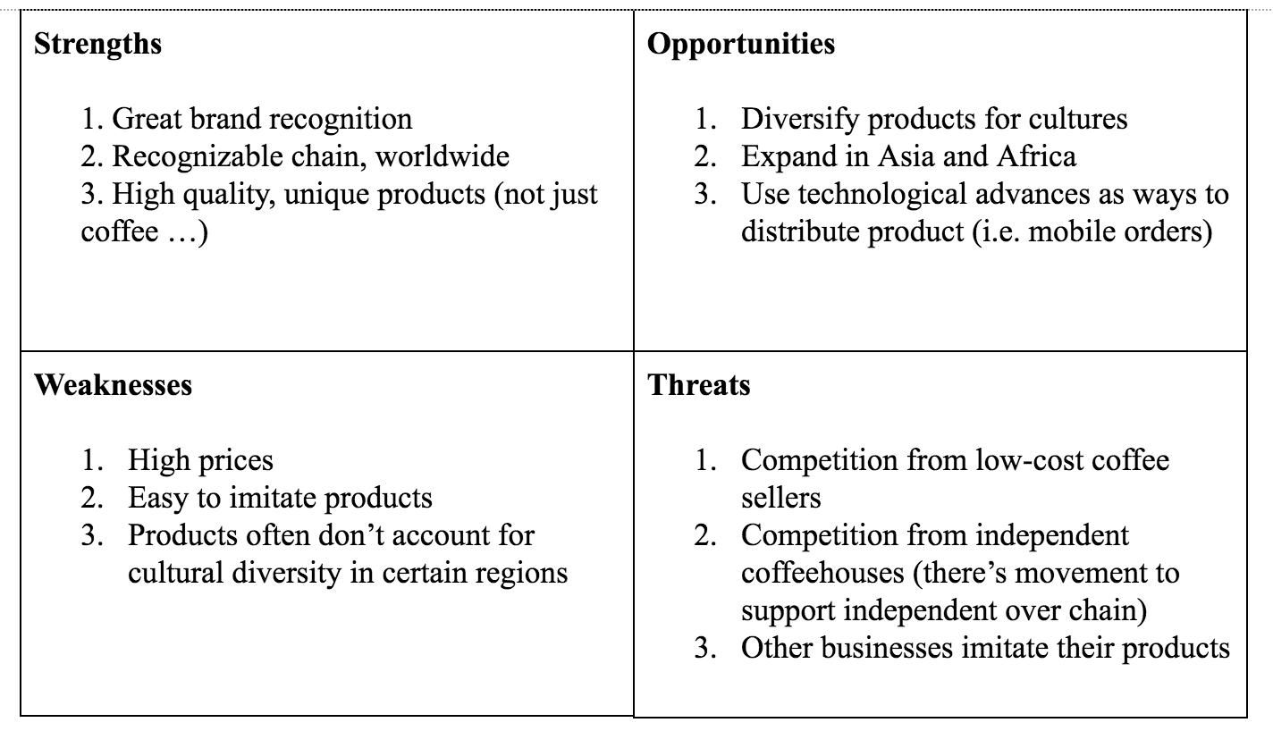 چگونگی اجرای یک تحلیل SWOT برای کسب و کار شما