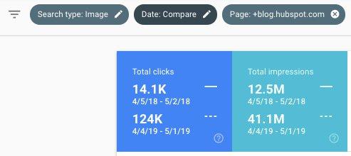 چگونه ترافیک جستجوی تصویر در 1 سال برای وبلاگ هاب اسپات افزایش داده شد؟